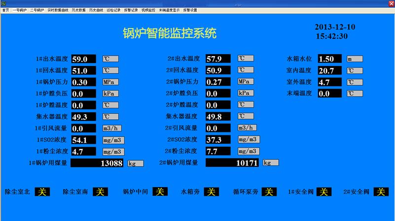 锅炉智能监测系统(山西采暖锅炉改造)(图2)
